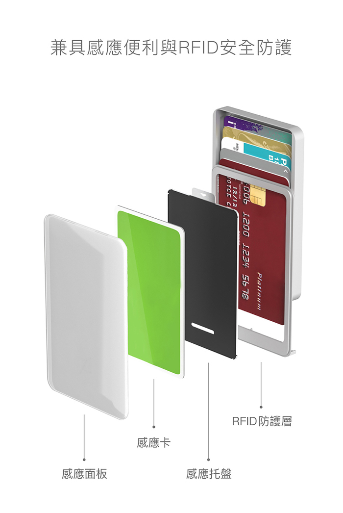 ZENLET|The Ingenious Wallet 行動錢包 2 series - Z2+ 重裝出擊