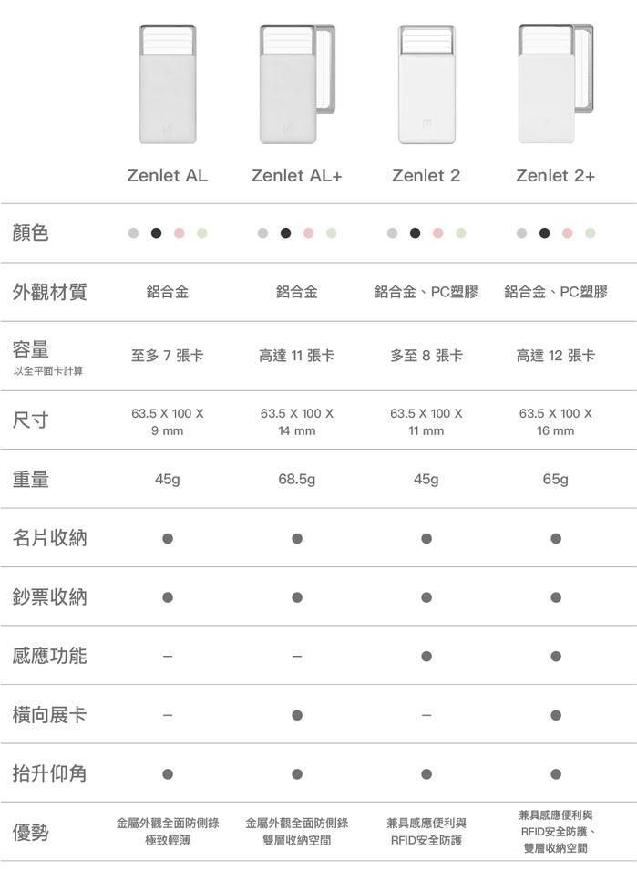 (複製)ZENLET|Zenlet AL 極致輕薄