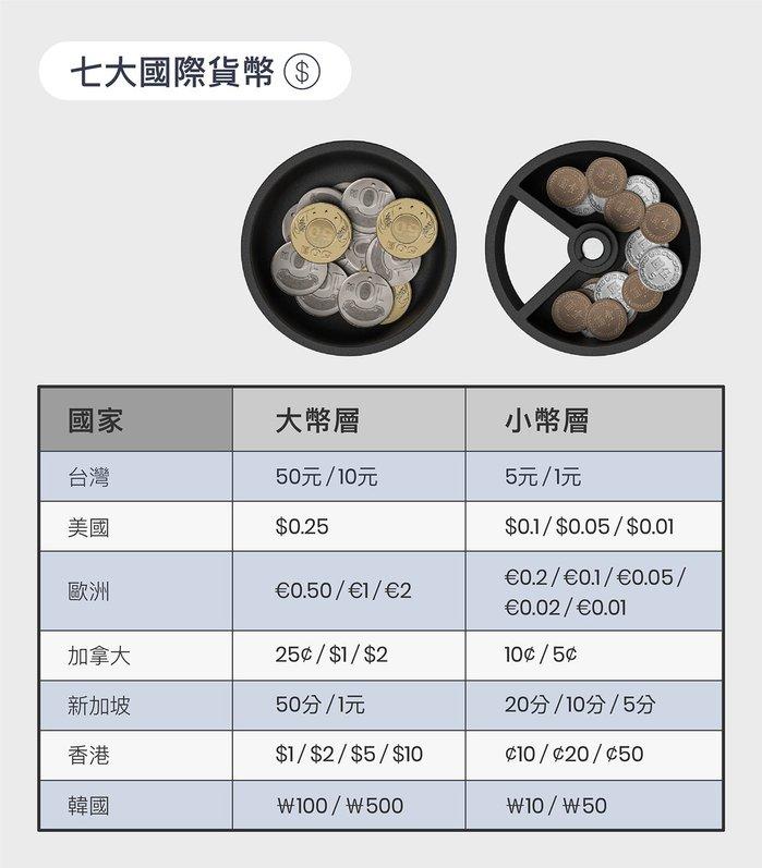 【集購】ZENLET|CoinDrift 隨興零錢筒(四款任選)