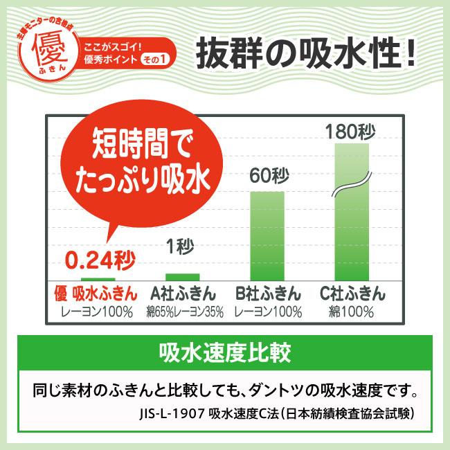日本品牌【MARNA】優質吸水抹布2入組 白