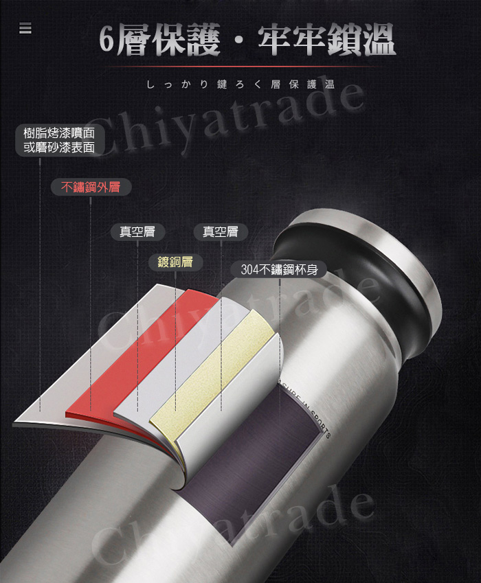 (複製)日本孔雀Peacock|運動專家316不銹鋼保溫杯1000ML(附提帶設計)-紅色