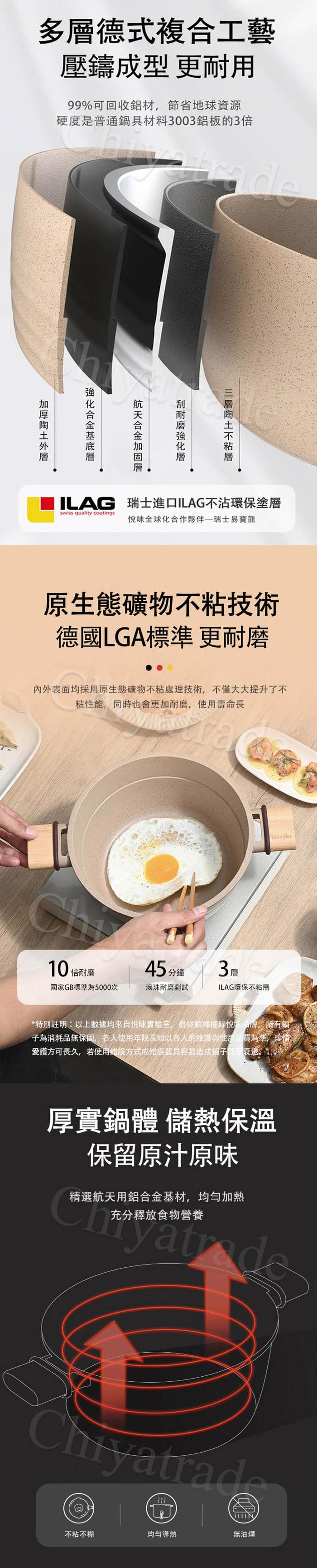 (複製)【Taste Plus】悅味元麥內外不沾小湯鍋16cm/1.5L(IH全對應設計)
