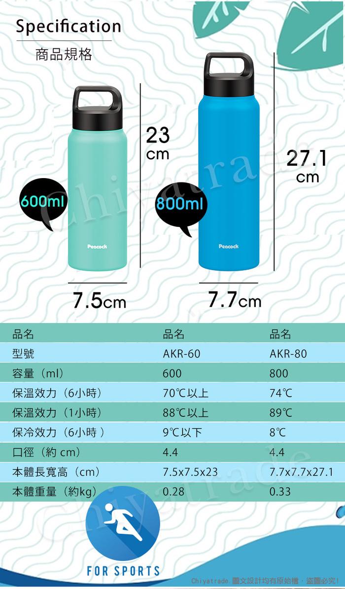 (複製)日本孔雀Peacock|GRACE真空斷熱不鏽鋼桌上保溫壺 1.1L-鋼鐵灰(一鍵按壓出水)