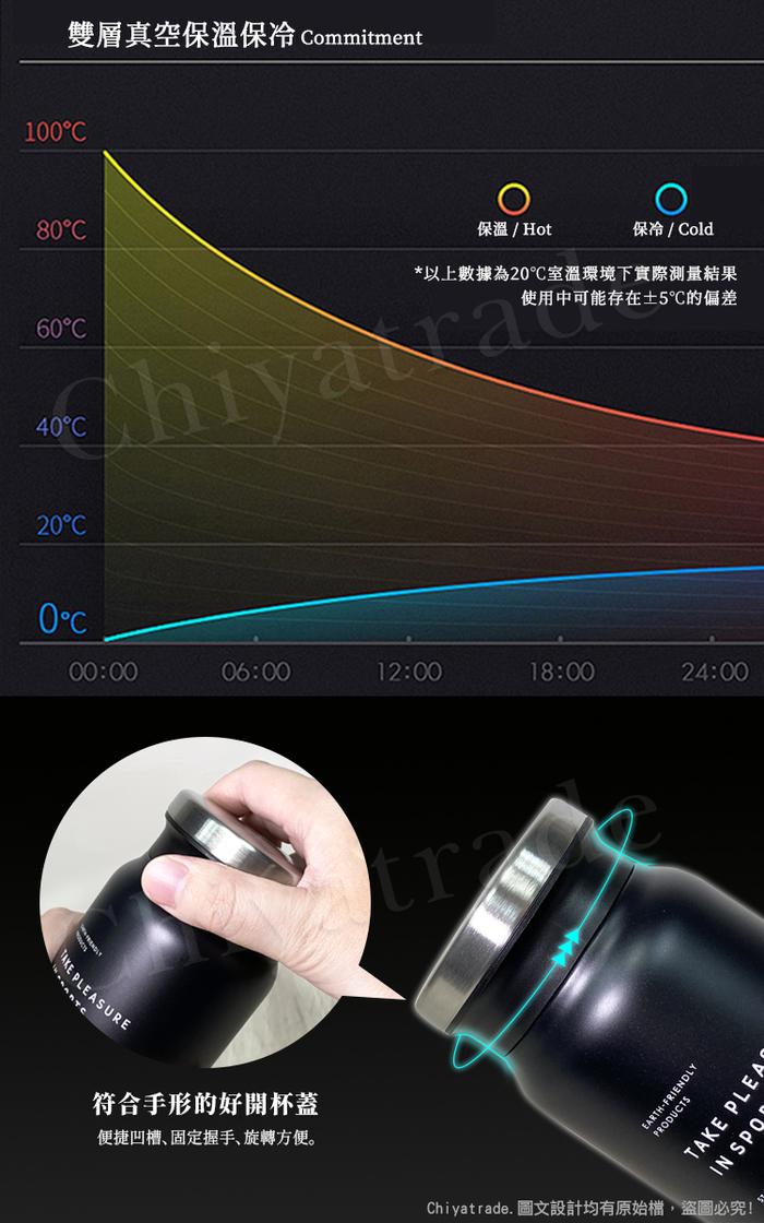 (複製)日本孔雀Peacock|316不鏽鋼 手提式City城市 咖啡杯 保冷保溫杯300ML(耐衝擊底座)-岩灰