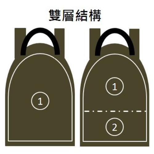 YOSHI850|嚕嚕米正版授:雙層後背包【軍綠】
