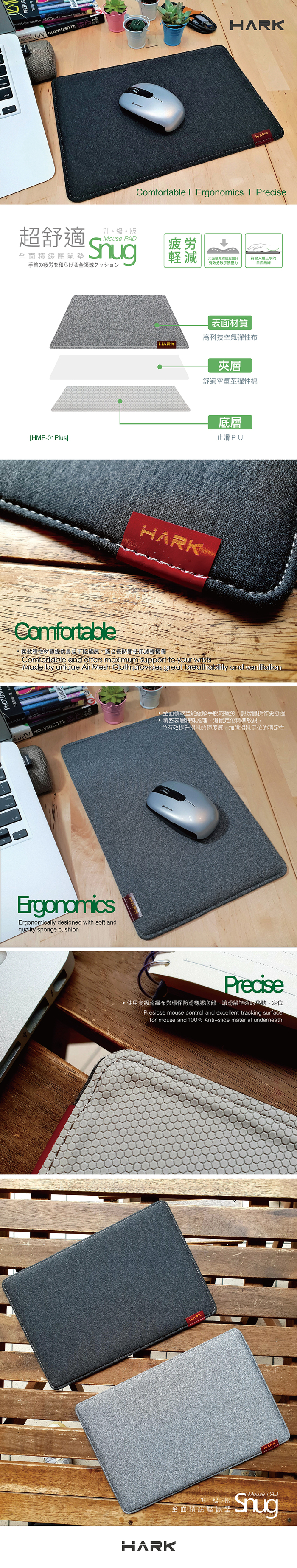 台灣設計 HARK|超舒適全面積緩壓鼠墊 (HMP-01)