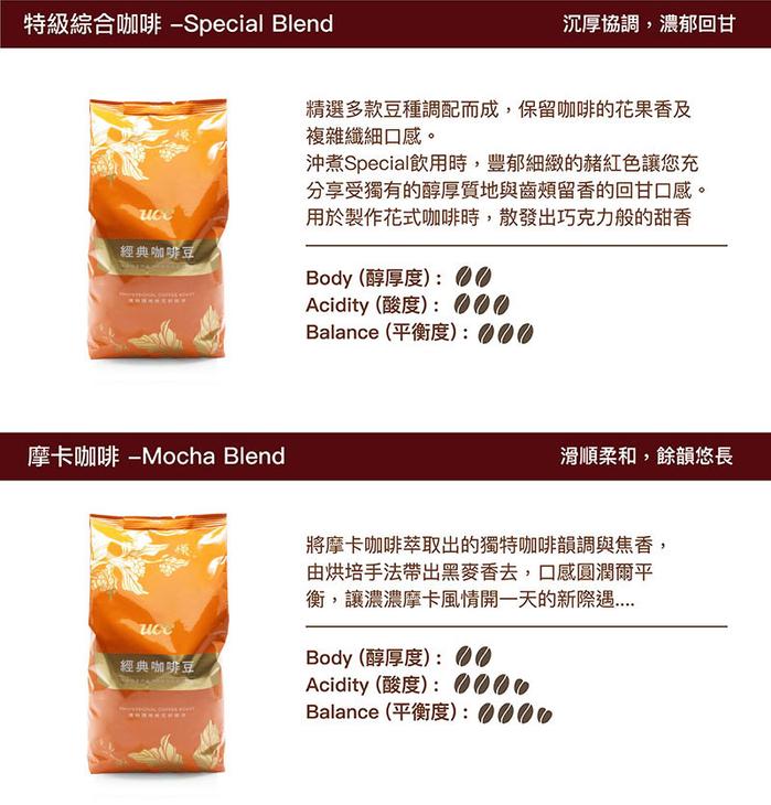 UCC   經典咖啡豆