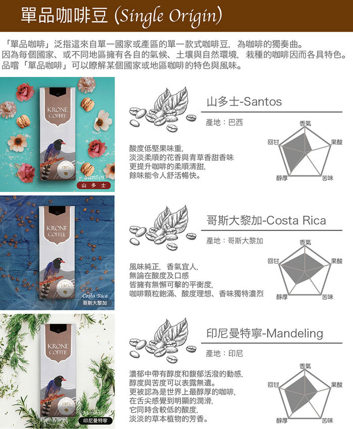 (複製)Krone皇雀|摩格咖啡豆(227g/半磅) x2包