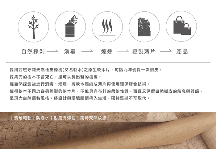 C′est Si Bon|手感軟木手拿包 筆電/平板/文件收納包-炭燻迷彩紋II