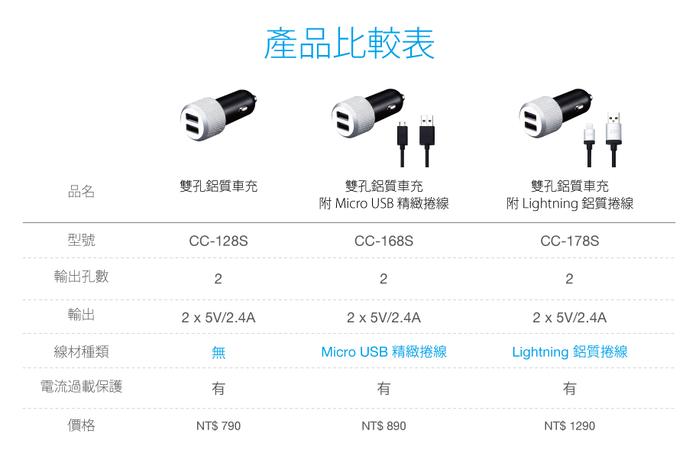 Just Mobile|Highway Max™ 雙孔鋁質車充 (附Lightning捲線)CC-178S