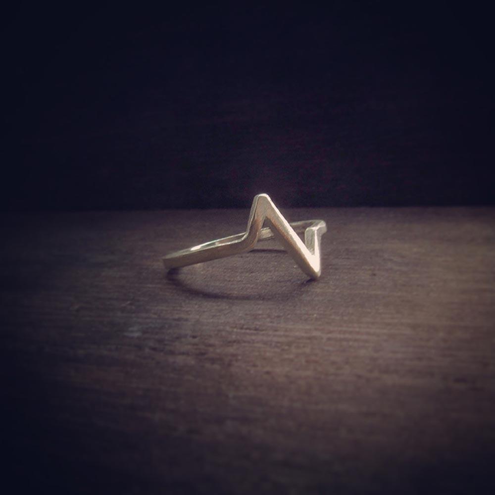 INTZUITION 以覺學 Beats 悸 -金工手工純銀 925 Silver 戒指 ring