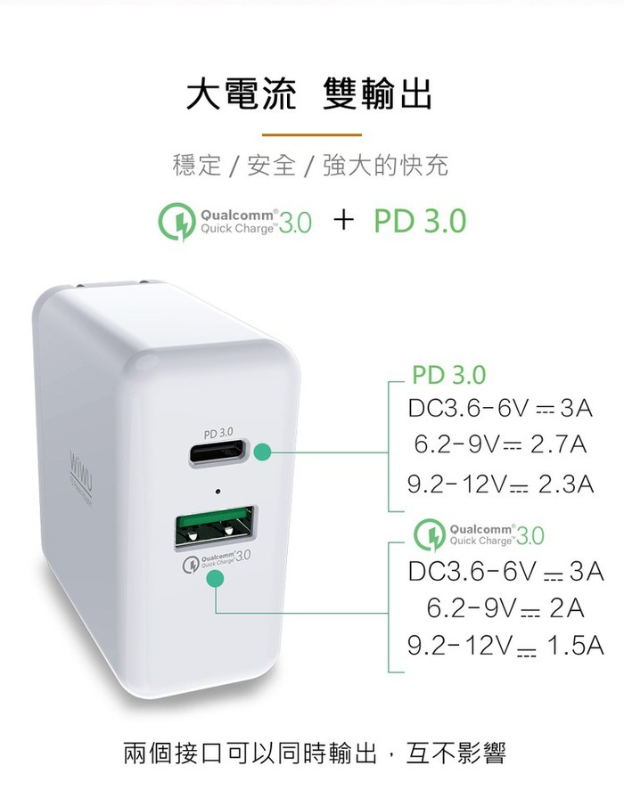 【WiWU】QC08 PD Power旅行充電器(快充)