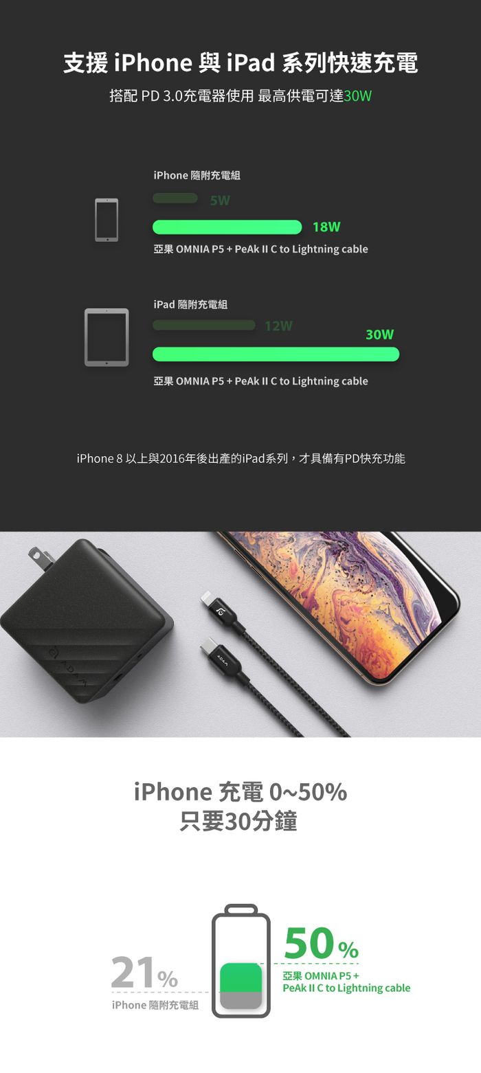 ADAM|PeAk II USB-C 對 Lightning 充電傳輸線 1.2M