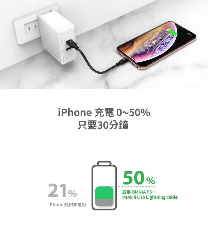 ADAM|USB-C to Lightning 充電傳輸線 0.2M