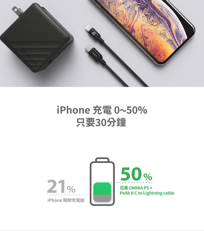 (複製)ADAM|USB-C to Lightning 充電傳輸線 0.2M