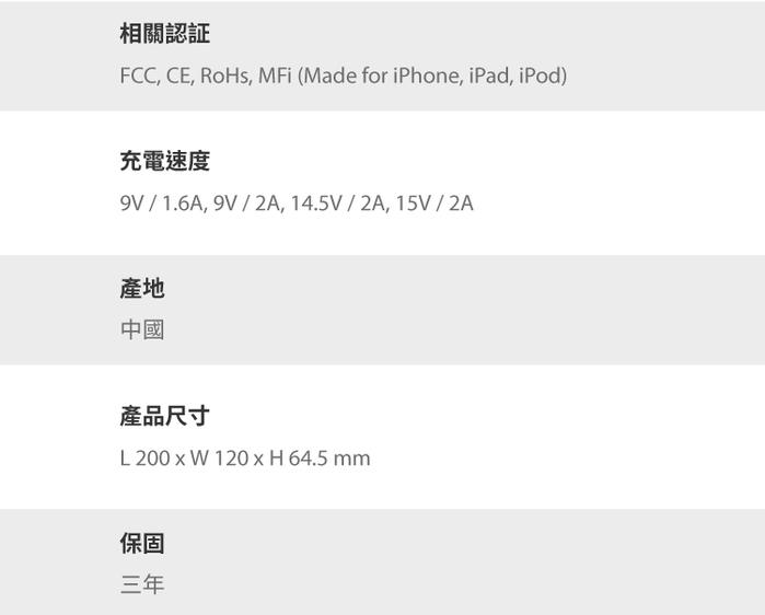 ADAM|蘋果快充組 GRAVITY 1 USB-C PD / QC 3.0 極輕薄快充行動電源 10000mAh + C20B