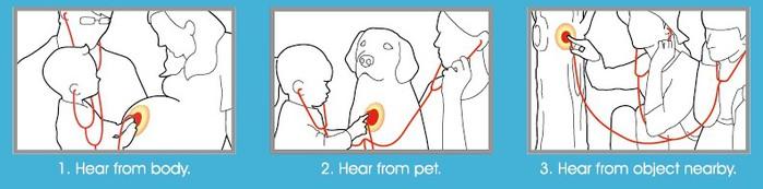 )賽先生科學工廠|雙人聽診器(三色)