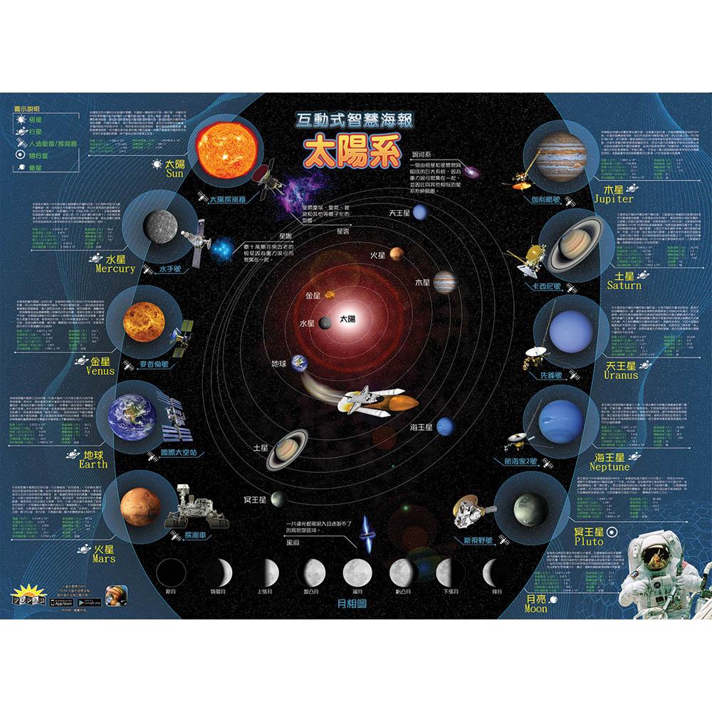 賽先生科學工廠 | 太陽系:AR互動式智慧海報