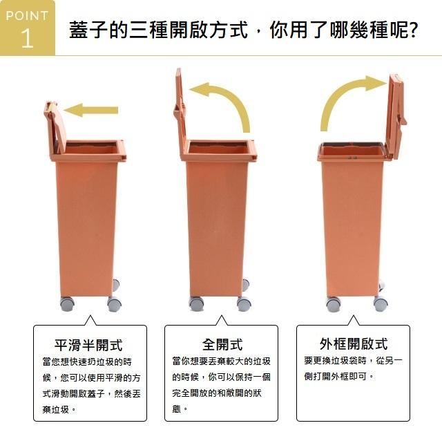 eco container style|三開式垃圾桶