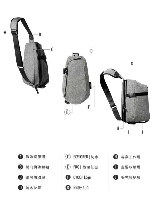 DaySling 2.0 最強單肩包 | 防水 V.S. 耐磨,擴充取物快穩準 | 耐磨版