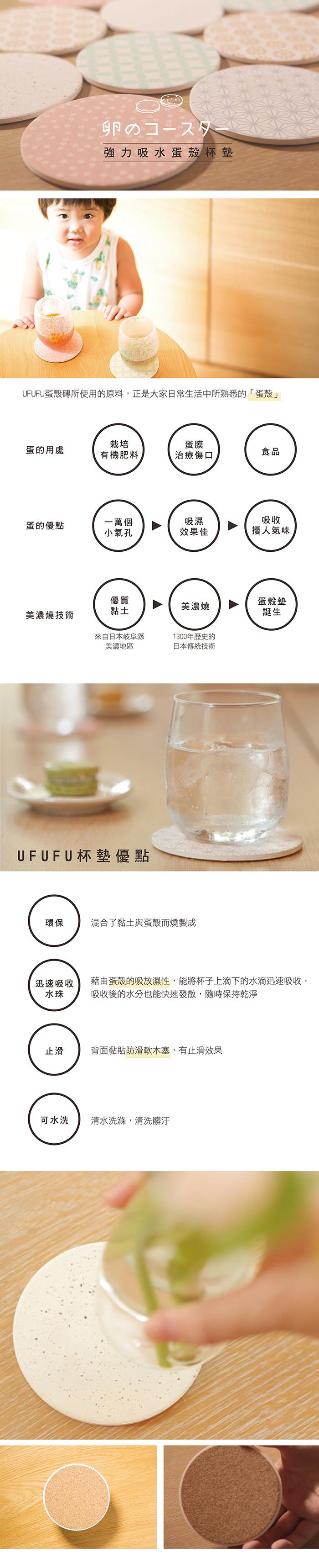 UFUFU 強力吸水蛋殼防滑地墊(單入)