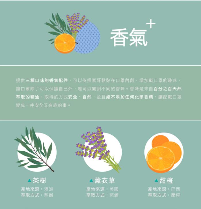 BrealaxLab 究舒系|究舒系口罩香貼片(茶樹精油)