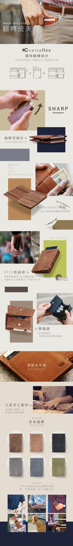 (複製)GARZINI|比利時翻轉皮夾 - 抽取零錢袋款 - 壓紋 - 黑色