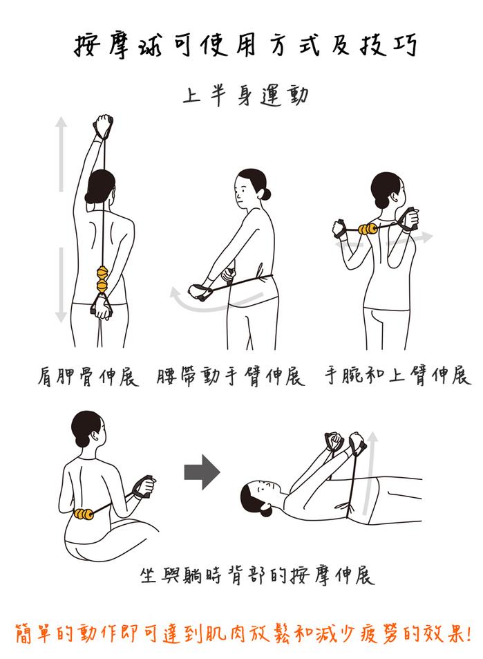 (複製)PROIDEA | Ei Matt 紓壓頸肩腰按摩墊