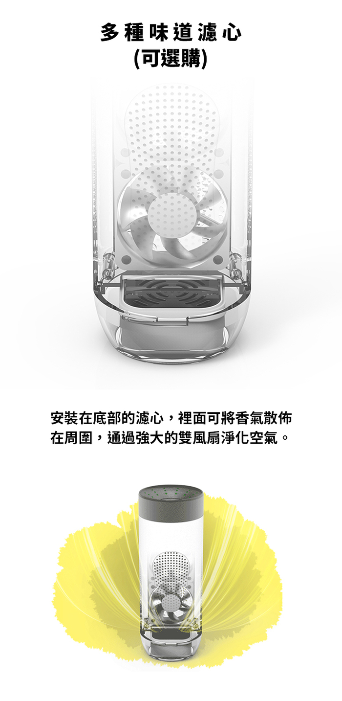 Zunion|Airtum多功能紫外線殺菌空氣清淨機(銀白)