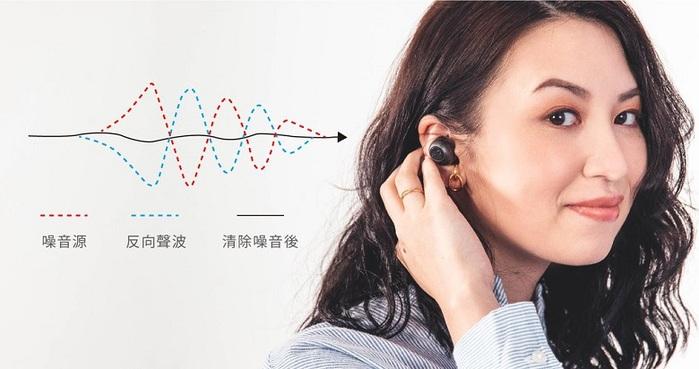 Nakamichi|LIVE 超強主動降噪真無線藍牙耳機-TW150NC