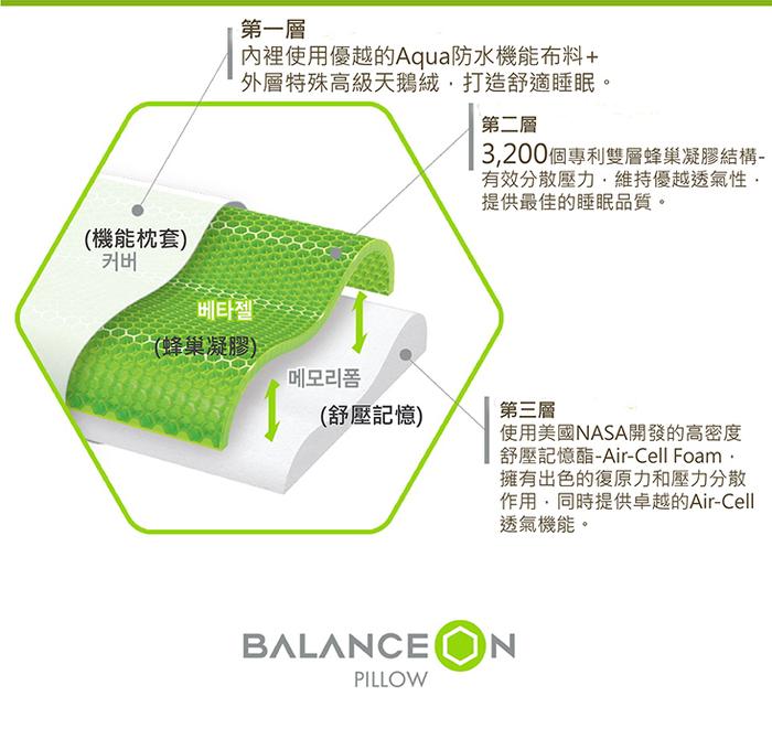 (複製)Bullsone-勁牛王│凝膠健康坐墊 (M號)買四送一