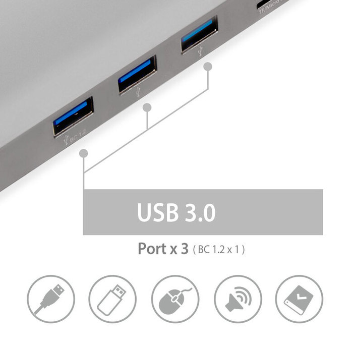 Opro9   USB-C 11ports 多功能轉接器