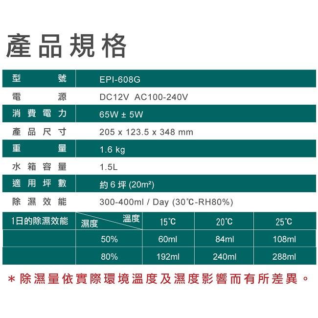 Healthlead|負離子清淨防潮除濕機EPI-608G