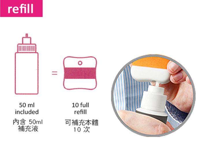 (複製)BANALE|機能防護過濾口罩替芯組- 2組入