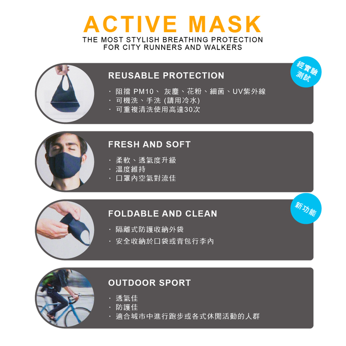 BANALE|輕便版-機能防護口罩(大人款)