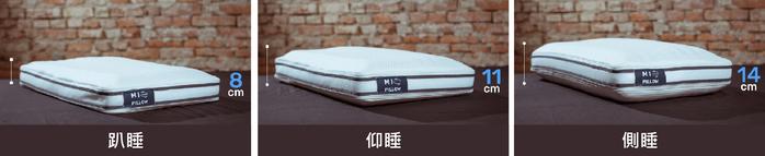 【預購】BANALE|Mio Pillow 模組化記憶疊疊枕