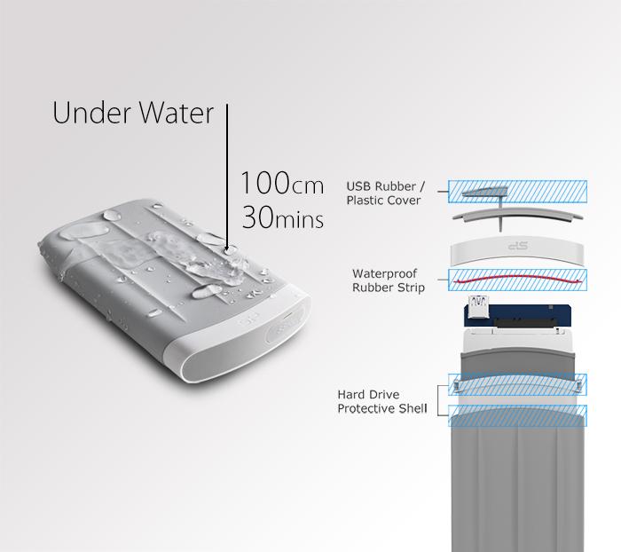 (複製)SP廣穎|蘋果iOS MFi 雙用隨身碟Lightning,USB 3.1-32GB(銀色)