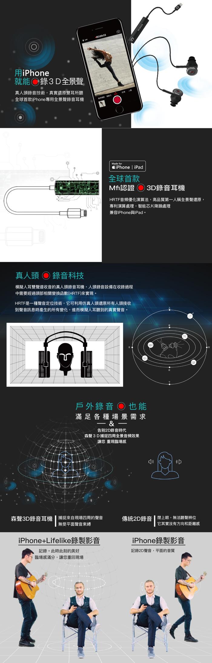 【集購】Scenes森聲   3D全景聲錄音耳機iPhone套組