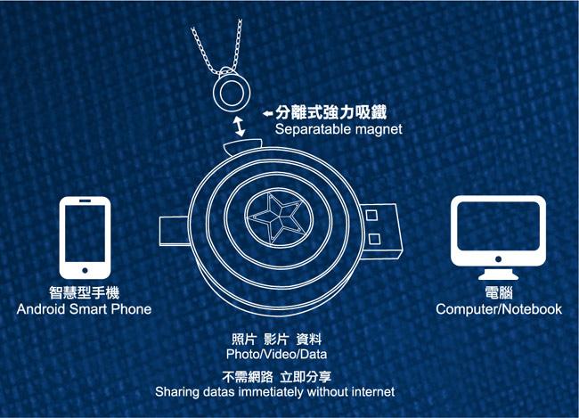 InfoThink|美國隊長盾牌OTG隨身碟 8GB - Android適用