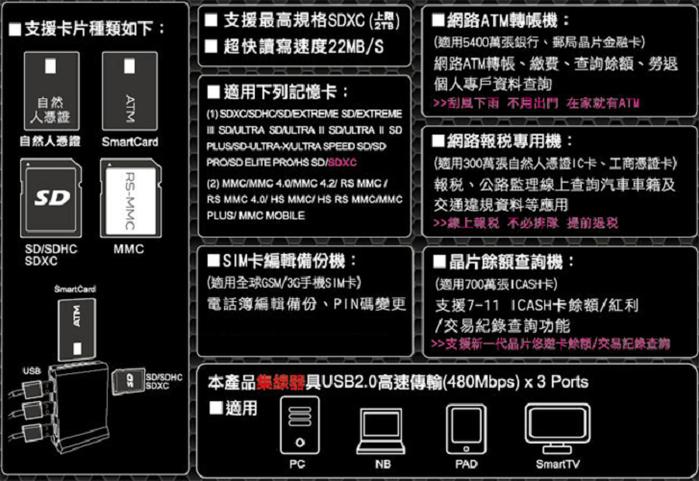 InfoThink|漫威鋼鐵人系列直立式HUB x 多功能晶片讀卡機 (限量版)