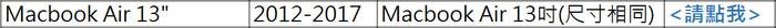 【集購】Luckey    超薄智能數字觸控版(Macbook 12吋/ Air 13吋/ Pro 13吋舊版 / Pro 15吋舊版