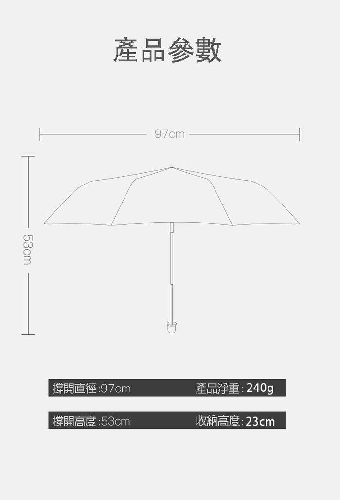 【集購】雨樂Rain Smile|專利奈米塗層 晴雨兩用傘