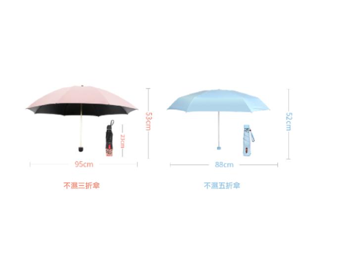 【集購】雨樂Rain Smile|抗UV晴雨兩用 三折不濕傘