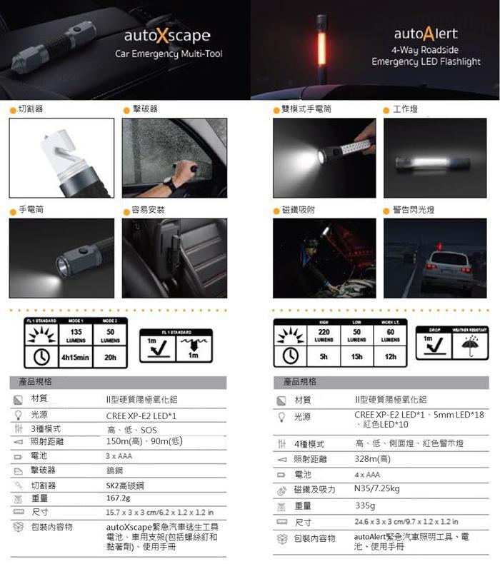 【集購】美國 INGEAR | 軍用級多功能緊急車用工具(逃生版/照明版)