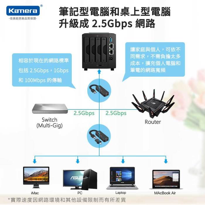 Kamera KA-UA2.5G USB3.0 轉 RJ45 2.5G 外接網路卡