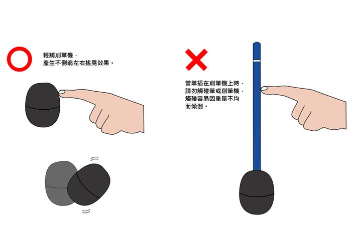 no.30|潤_削筆機 Pencil Sharpener