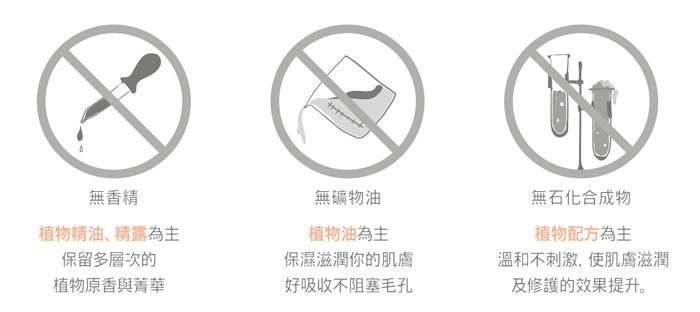 璞草園|細潤護手霜200ml