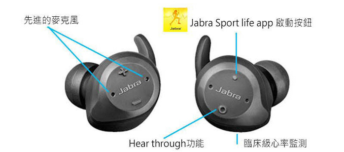 Jabra | Elite Sport真無線運動藍牙耳機-升級版