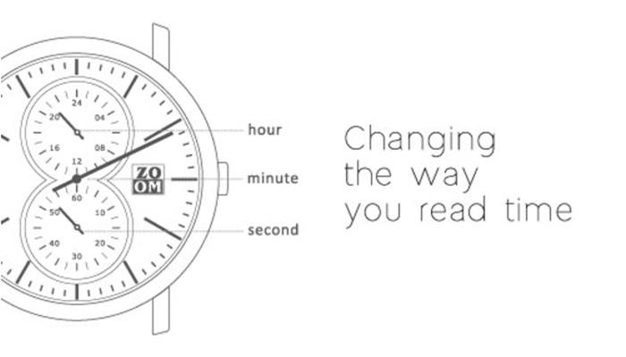 2015『iF國際設計獎』 ZOOM  │  Muse 繆思系列特殊讀時腕錶(白)