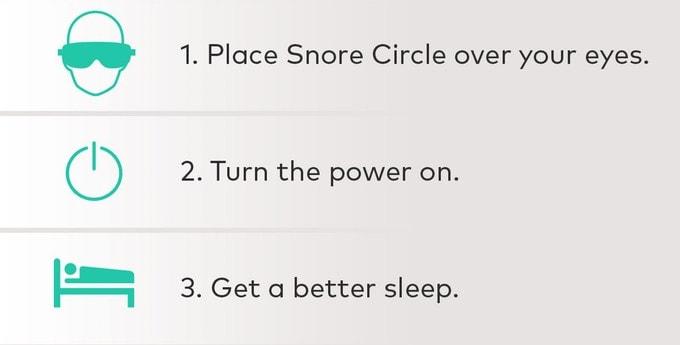 【集購】SNORE CIRCLE|智能止鼾眼罩